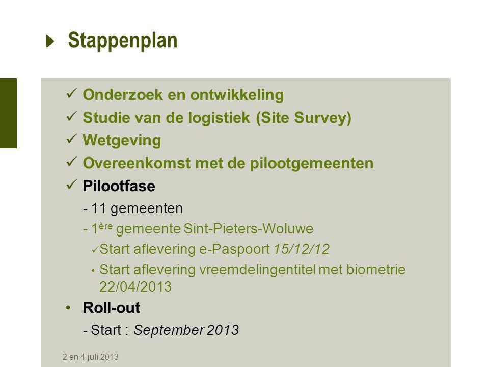 Stappenplan  Onderzoek en ontwikkeling  Studie van de logistiek (Site Survey)  Wetgeving  Overeenkomst met de pilootgemeenten  Pilootfase -11 gem