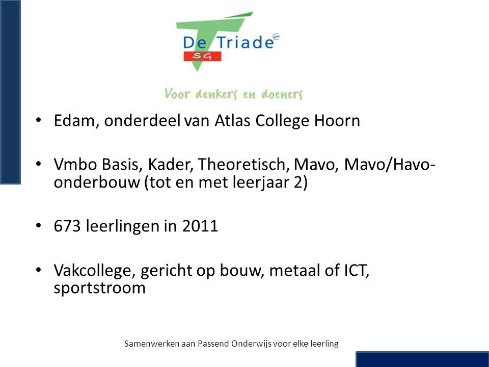 • Edam, onderdeel van Atlas College Hoorn • Vmbo Basis, Kader, Theoretisch, Mavo, Mavo/Havo- onderbouw (tot en met leerjaar 2) • 673 leerlingen in 201