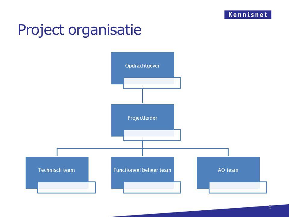 Project organisatie 5 Opdrachtgever Projectleider Technisch teamFunctioneel beheer teamAO team