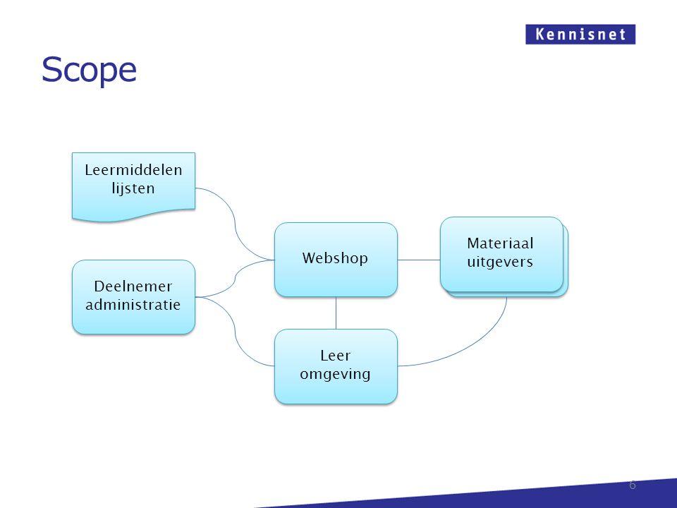 Scope 6 Webshop Deelnemer administratie Leer omgeving Leer omgeving Materiaal uitgevers Leermiddelen lijsten