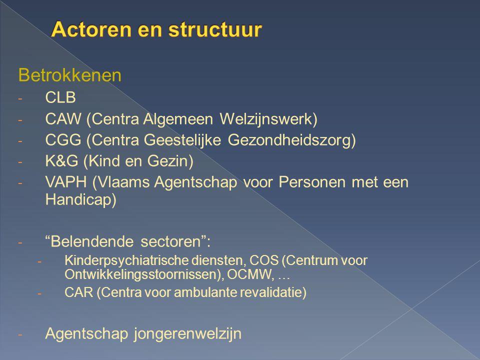 Betrokkenen - CLB - CAW (Centra Algemeen Welzijnswerk) - CGG (Centra Geestelijke Gezondheidszorg) - K&G (Kind en Gezin) - VAPH (Vlaams Agentschap voor