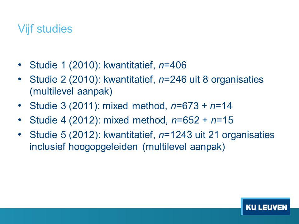 Vijf studies • Studie 1 (2010): kwantitatief, n=406 • Studie 2 (2010): kwantitatief, n=246 uit 8 organisaties (multilevel aanpak) • Studie 3 (2011): m