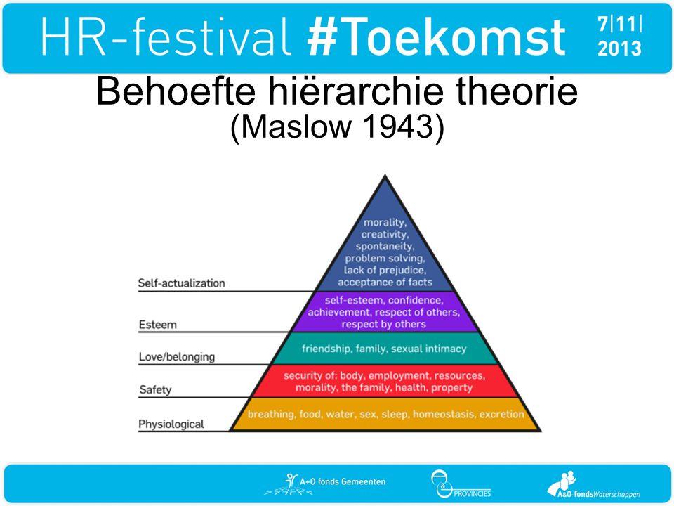 Behoefte hiërarchie theorie (Maslow 1943)