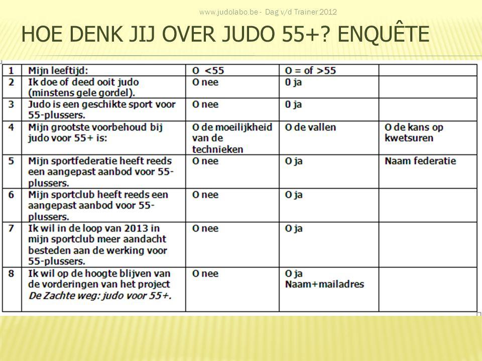 HOE DENK JIJ OVER JUDO 55+? ENQUÊTE www.judolabo.be - Dag v/d Trainer 2012