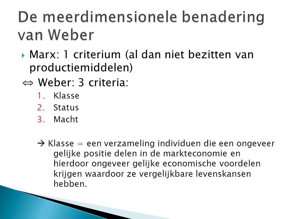  Marx: 1 criterium (al dan niet bezitten van productiemiddelen) ⇔ Weber: 3 criteria: 1.Klasse 2.Status 3.Macht  Klasse = een verzameling individuen die een ongeveer gelijke positie delen in de markteconomie en hierdoor ongeveer gelijke economische voordelen krijgen waardoor ze vergelijkbare levenskansen hebben.