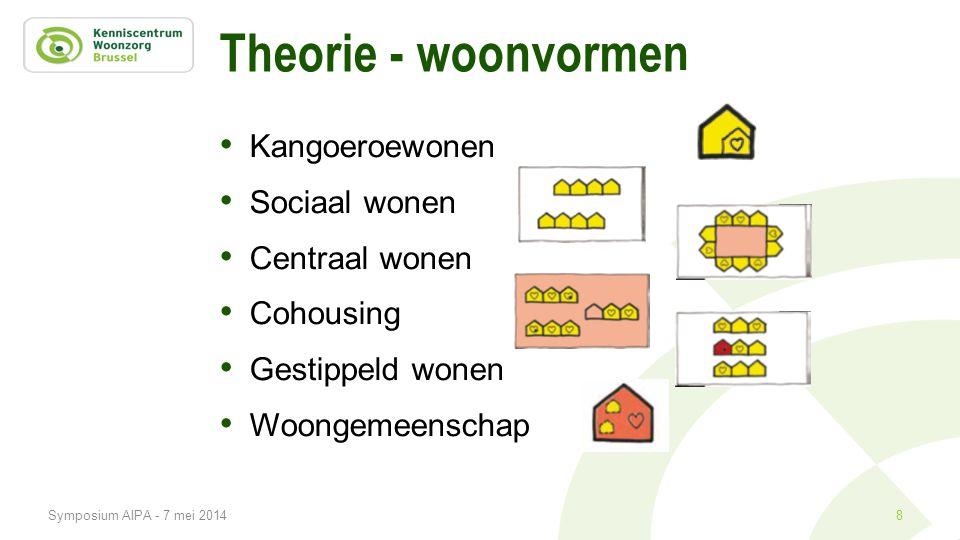 Theorie - woonvormen • Kangoeroewonen • Sociaal wonen • Centraal wonen • Cohousing • Gestippeld wonen • Woongemeenschap 8Symposium AIPA - 7 mei 2014