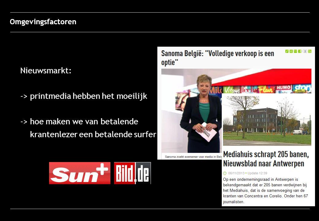 Omgevingsfactoren Nieuwsmarkt: -> printmedia hebben het moeilijk -> hoe maken we van betalende krantenlezer een betalende surfer