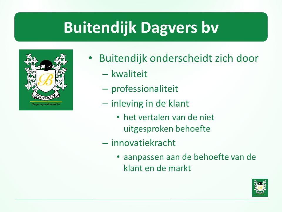 Buitendijk Dagvers bv • Buitendijk onderscheidt zich door – kwaliteit – professionaliteit – inleving in de klant • het vertalen van de niet uitgesprok