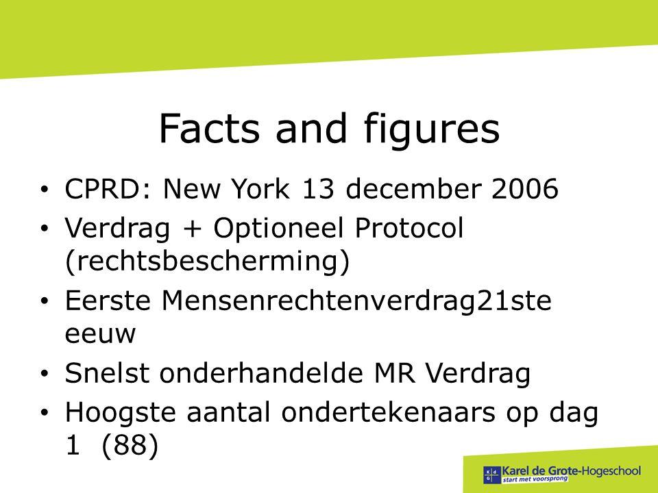Facts and figures • CPRD: New York 13 december 2006 • Verdrag + Optioneel Protocol (rechtsbescherming) • Eerste Mensenrechtenverdrag21ste eeuw • Snels