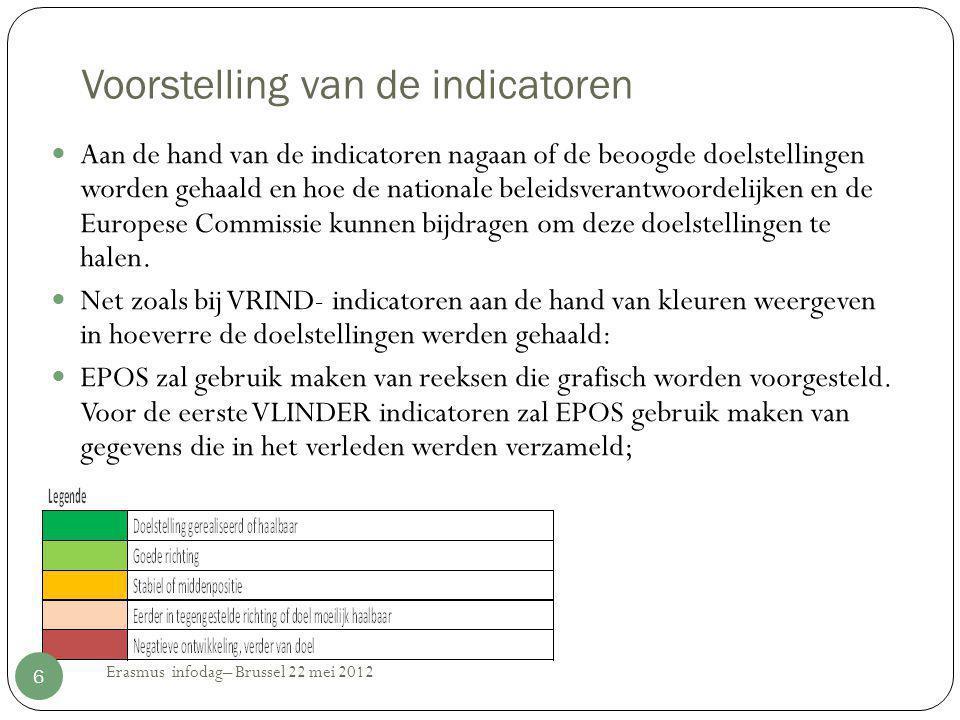 Voorstelling van de indicatoren  Aan de hand van de indicatoren nagaan of de beoogde doelstellingen worden gehaald en hoe de nationale beleidsverantw