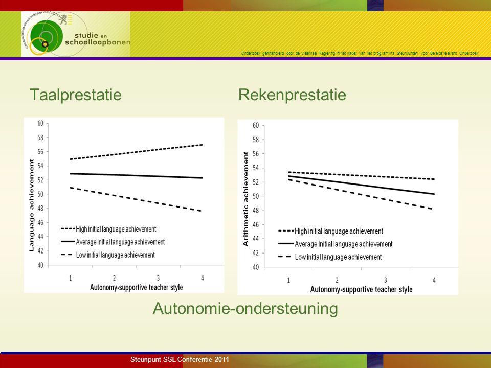 Onderzoek gefinancierd door de Vlaamse Regering in het kader van het programma 'Steunpunten voor Beleidsrelevant Onderzoek' Taalprestatie Rekenprestatie Autonomie-ondersteuning Steunpunt SSL Conferentie 2011