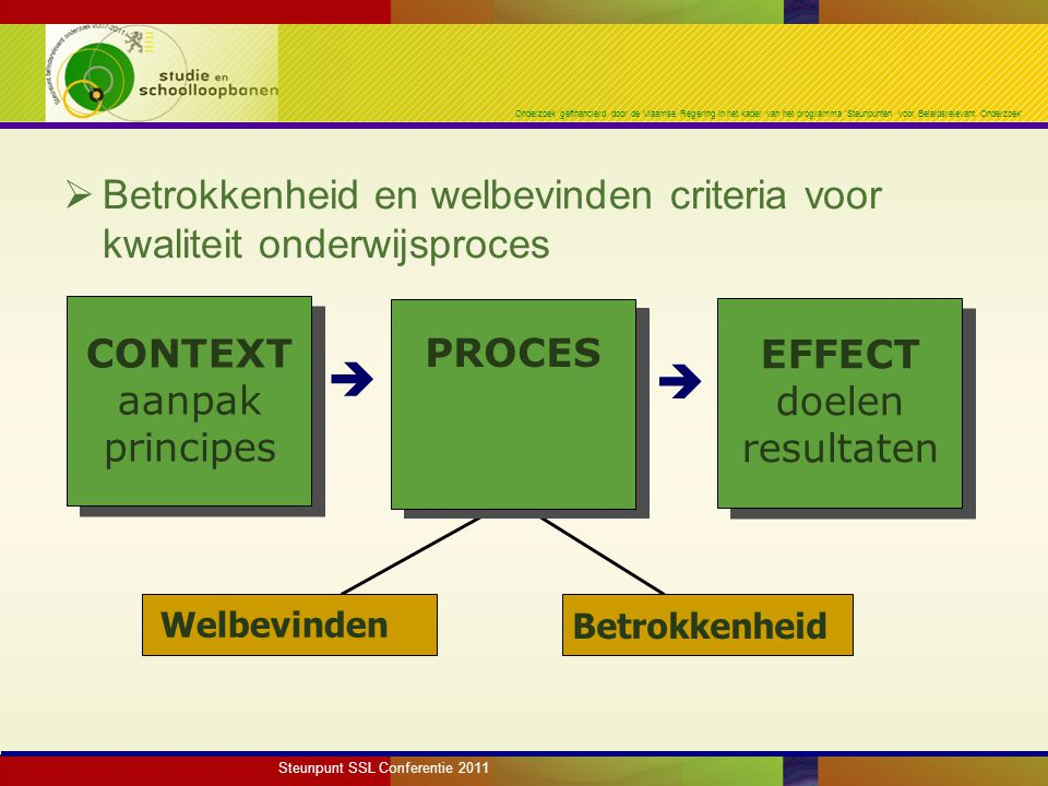 Onderzoek gefinancierd door de Vlaamse Regering in het kader van het programma 'Steunpunten voor Beleidsrelevant Onderzoek' Taalprestatie Rekenprestatie Perc.