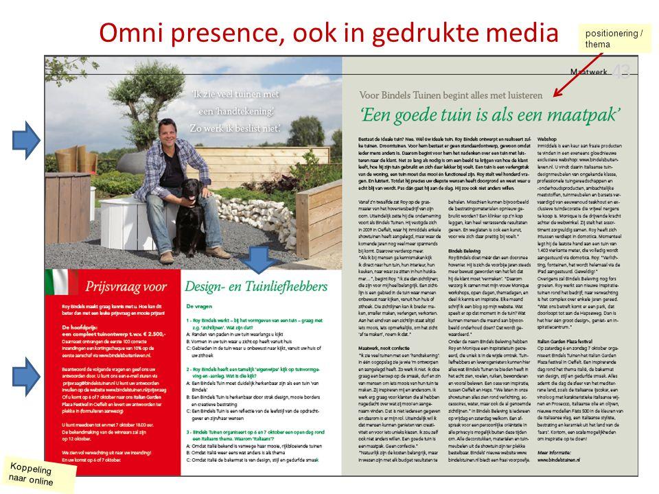 Omni presence, ook in gedrukte media positionering / thema Koppeling naar online
