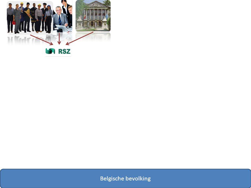 FAO RJV RIZIV RKW RVA RVP FBZ Belgische bevolking Arbeids- ongevallen Jaarlijkse vakantie Ziekte en invaliditeit Kinder- bijslagen Werkloos- heid Beroeps- ziekten Pensioenen