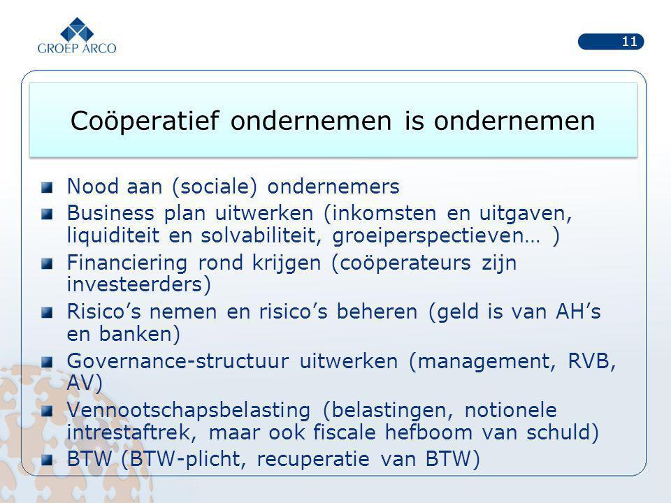 Coöperatief ondernemen is ondernemen Nood aan (sociale) ondernemers Business plan uitwerken (inkomsten en uitgaven, liquiditeit en solvabiliteit, groe