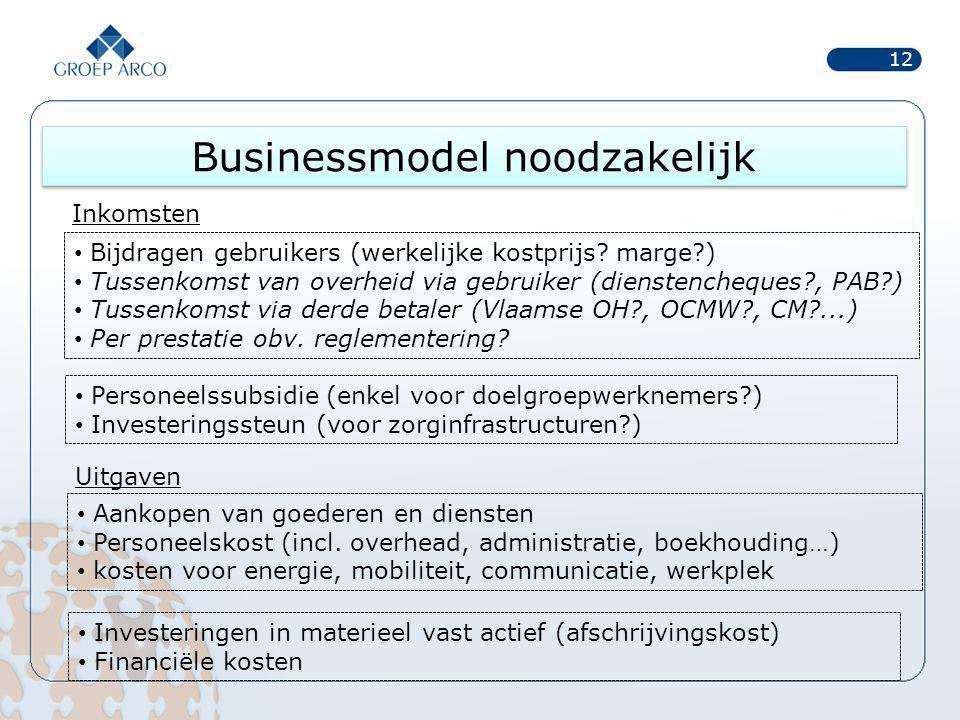 Businessmodel noodzakelijk 12 Inkomsten • Bijdragen gebruikers (werkelijke kostprijs? marge?) • Tussenkomst van overheid via gebruiker (dienstencheque