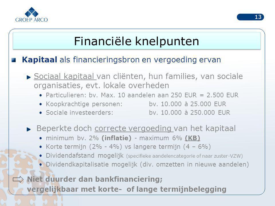 Kapitaal als financieringsbron en vergoeding ervan Sociaal kapitaal van cliënten, hun families, van sociale organisaties, evt. lokale overheden •Parti