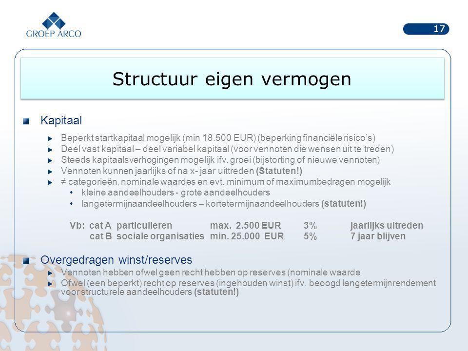 Structuur eigen vermogen Kapitaal Beperkt startkapitaal mogelijk (min 18.500 EUR) (beperking financiële risico's) Deel vast kapitaal – deel variabel k