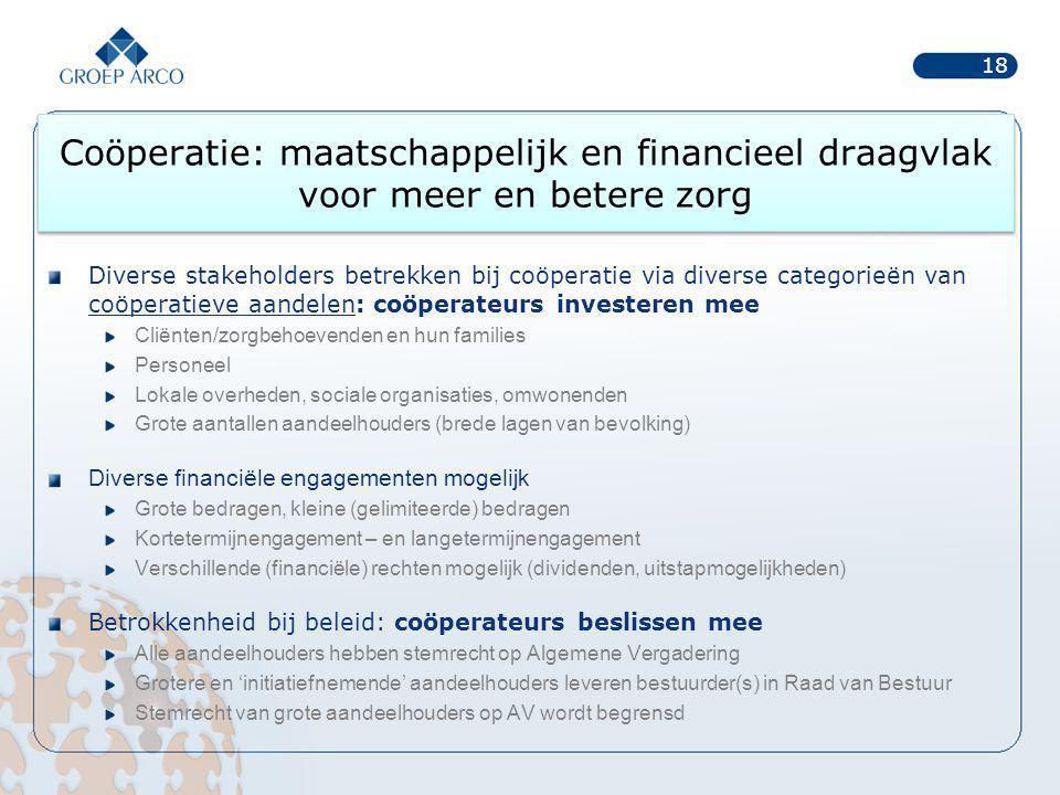 Coöperatie: maatschappelijk en financieel draagvlak voor meer en betere zorg Diverse stakeholders betrekken bij coöperatie via diverse categorieën van