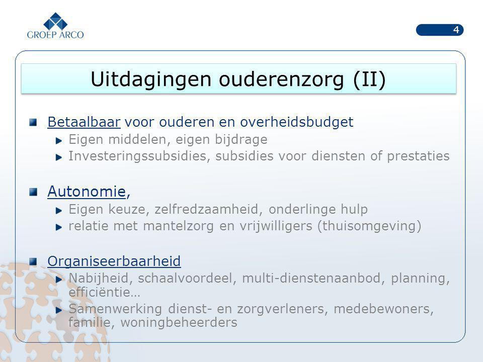 Uitdagingen ouderenzorg (II) Betaalbaar voor ouderen en overheidsbudget Eigen middelen, eigen bijdrage Investeringssubsidies, subsidies voor diensten