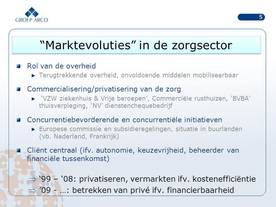 """""""Marktevoluties"""" in de zorgsector Rol van de overheid Terugtrekkende overheid, onvoldoende middelen mobiliseerbaar Commercialisering/privatisering van"""
