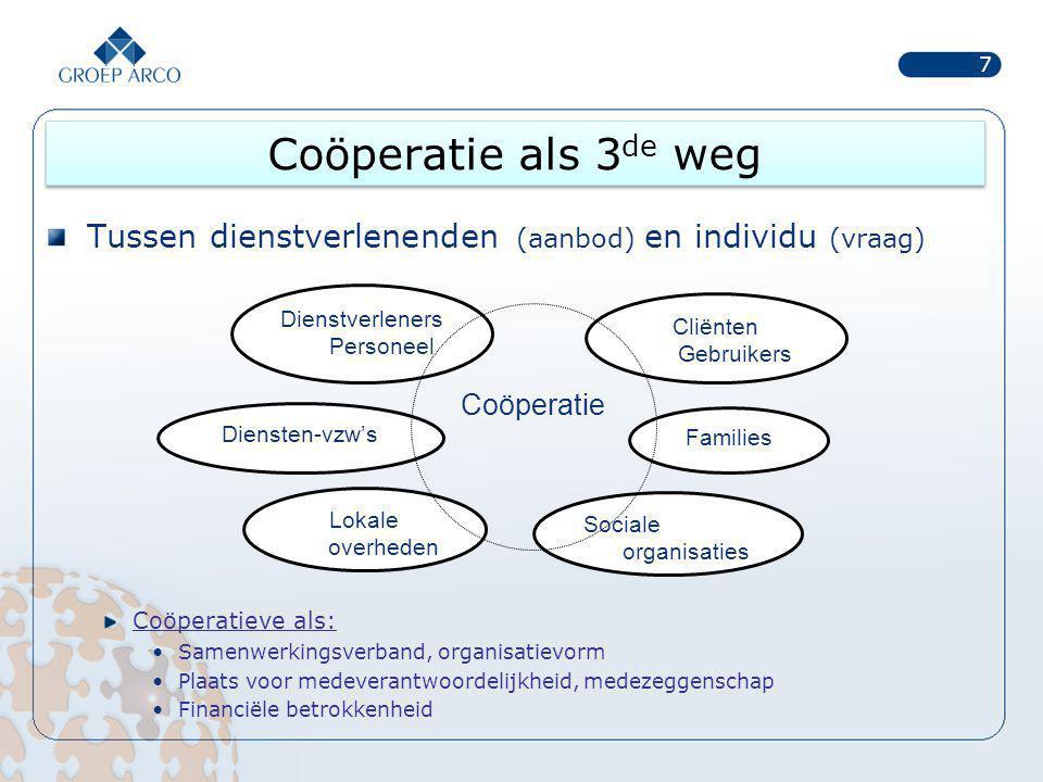 Coöperatie als 3 de weg Tussen organisaties en dienstverleners onderling Client Coöperatieve als: •Samenwerkingsverband tussen dienstverleners en derden •Delen investeringskost, kostendeling, verhoogde efficiëntie, samenaankoop •Optimalisering aanbod 8 Dienstverlener A Sociale organisaties Dienstverlener B Coöperatie