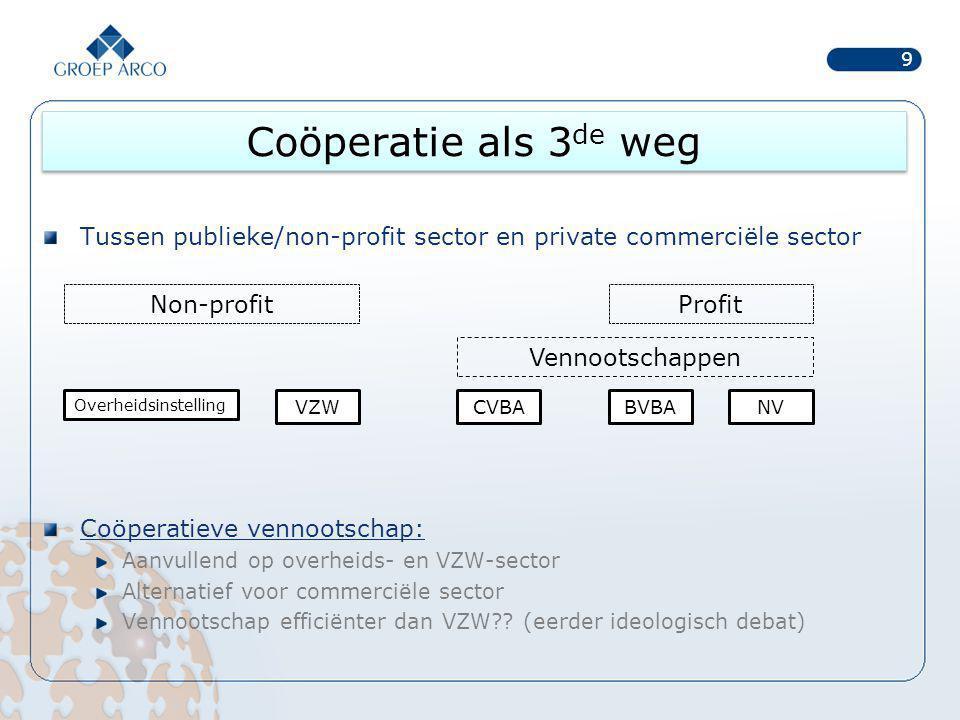 Coöperatie als 3 de weg Tussen publieke/non-profit sector en private commerciële sector Coöperatieve vennootschap: Aanvullend op overheids- en VZW-sec