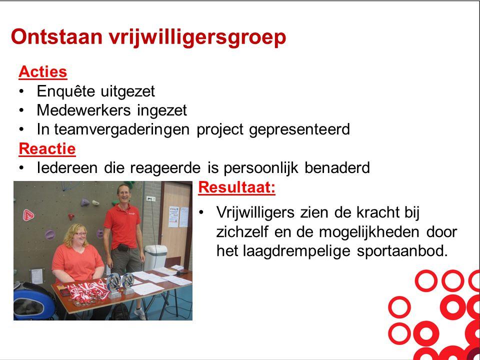 Ontstaan vrijwilligersgroep Acties •Enquête uitgezet •Medewerkers ingezet •In teamvergaderingen project gepresenteerd Reactie •Iedereen die reageerde