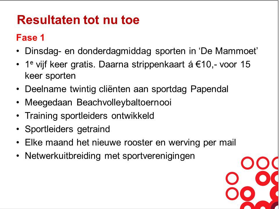 Resultaten tot nu toe Fase 1 •Dinsdag- en donderdagmiddag sporten in 'De Mammoet' •1 e vijf keer gratis. Daarna strippenkaart á €10,- voor 15 keer spo
