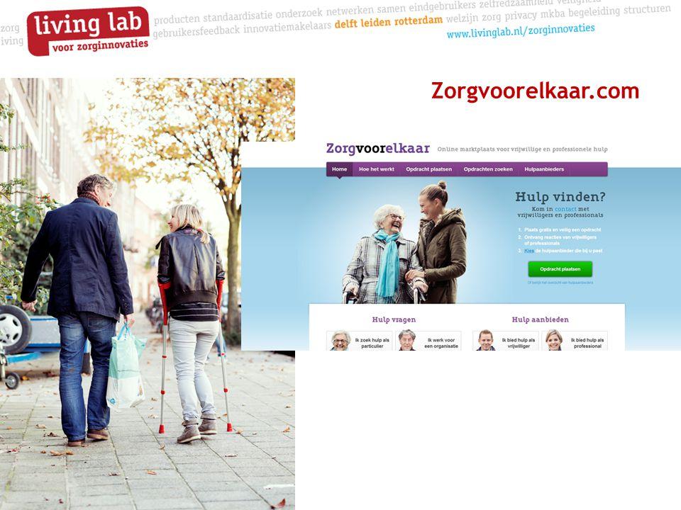 Zorgvoorelkaar.com
