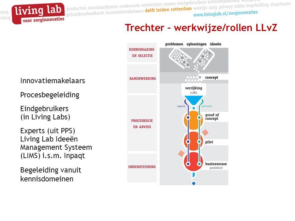 Trechter – werkwijze/rollen LLvZ Innovatiemakelaars Procesbegeleiding Eindgebruikers (in Living Labs) Experts (uit PPS) Living Lab Ideeën Management Systeem (LIMS) i.s.m.