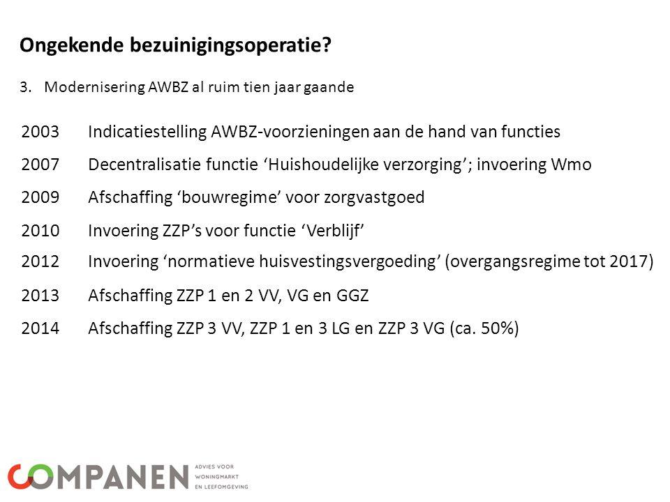 Ongekende bezuinigingsoperatie? 3. Modernisering AWBZ al ruim tien jaar gaande 2003Indicatiestelling AWBZ-voorzieningen aan de hand van functies 2007D