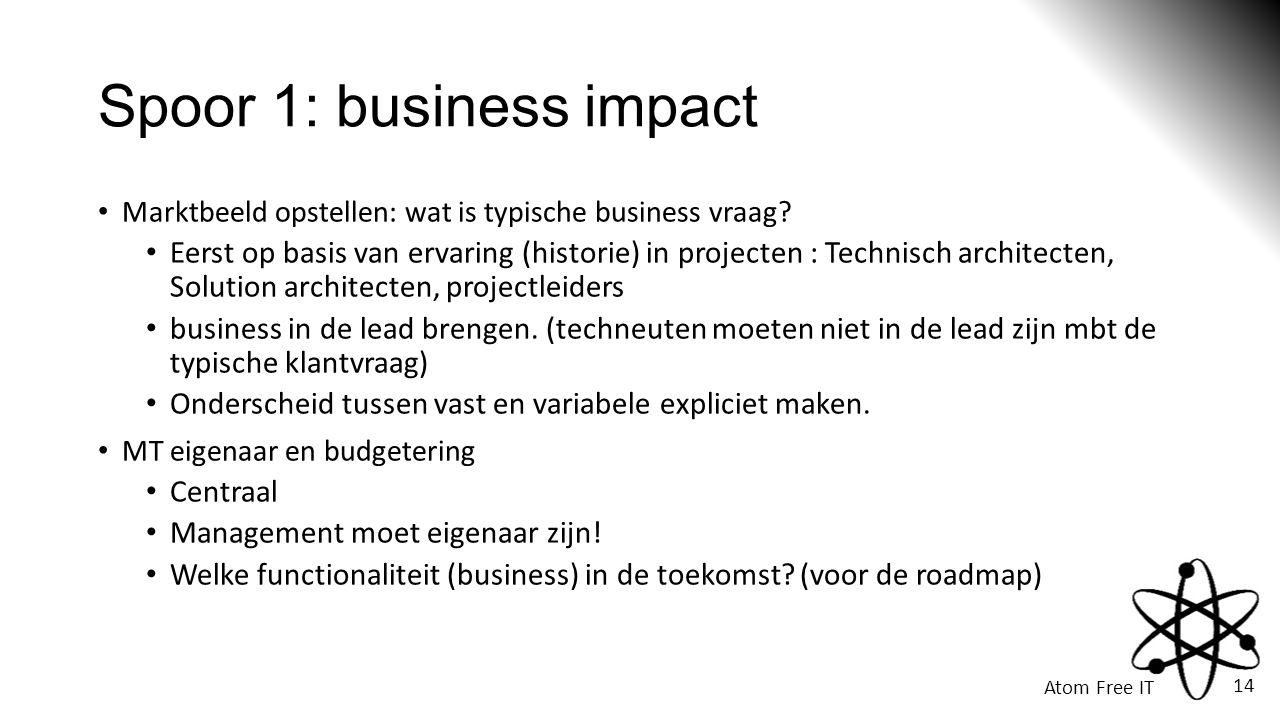 Atom Free IT 14 Spoor 1: business impact • Marktbeeld opstellen: wat is typische business vraag.