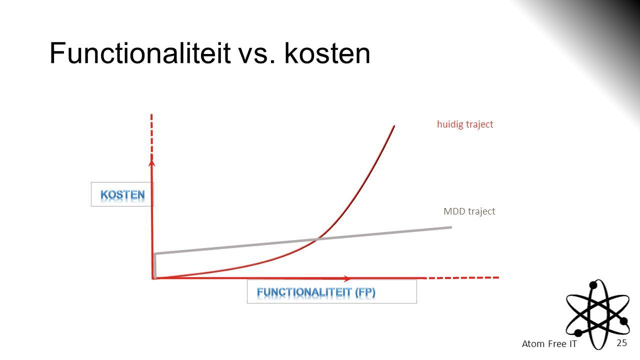 Atom Free IT 25 Functionaliteit vs. kosten huidig traject MDD traject