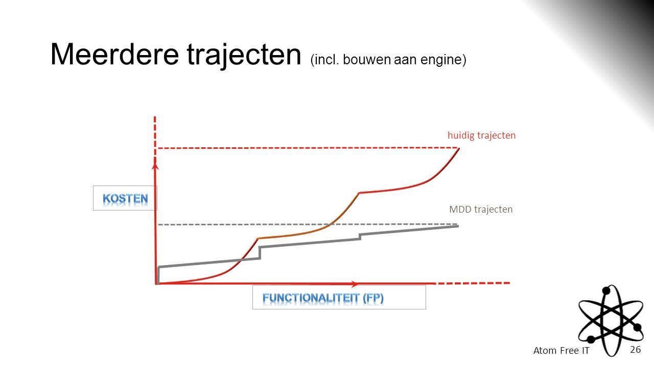 Atom Free IT 26 Meerdere trajecten (incl. bouwen aan engine) huidig trajecten MDD trajecten