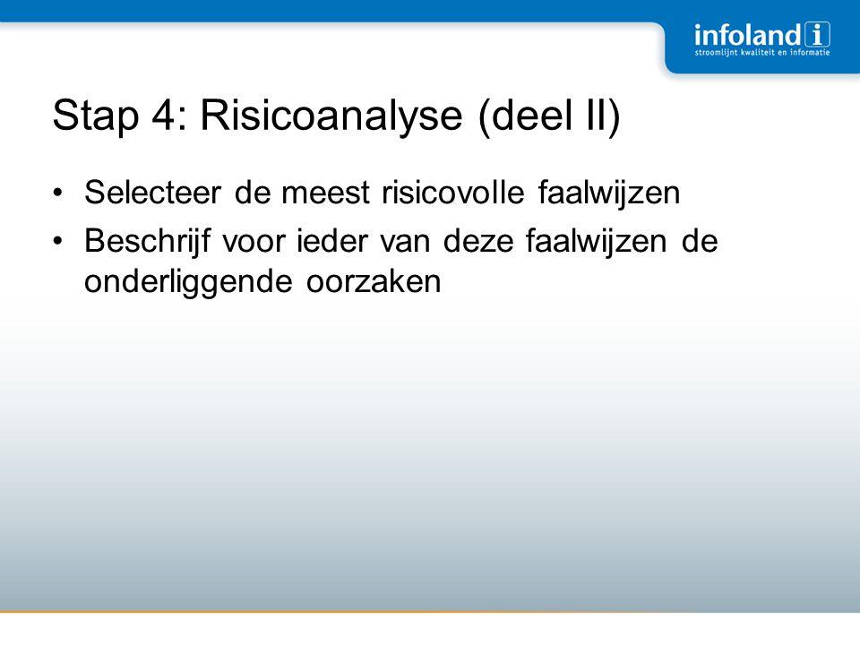 Stap 4: Risicoanalyse (deel II) •Selecteer de meest risicovolle faalwijzen •Beschrijf voor ieder van deze faalwijzen de onderliggende oorzaken
