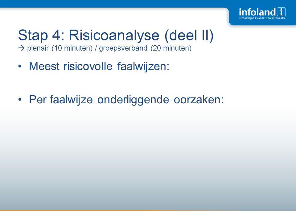Stap 4: Risicoanalyse (deel II)  plenair (10 minuten) / groepsverband (20 minuten) •Meest risicovolle faalwijzen: •Per faalwijze onderliggende oorzak