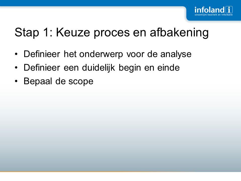 Stap 1: Keuze proces en afbakening •Definieer het onderwerp voor de analyse •Definieer een duidelijk begin en einde •Bepaal de scope