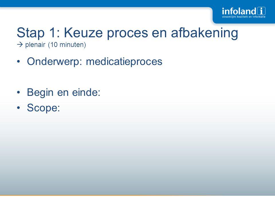 Stap 2: Samenstelling werkgroep •Multidisciplinair team •Inhoudsdeskundigen •Procesbegeleider / voorzitter •Notulist •(Patiënt / verwante) •Betrek het management