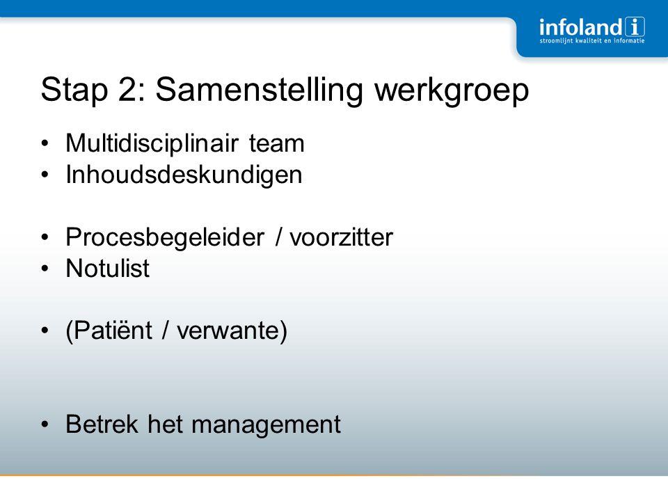 Stap 2: Samenstelling werkgroep •Multidisciplinair team •Inhoudsdeskundigen •Procesbegeleider / voorzitter •Notulist •(Patiënt / verwante) •Betrek het