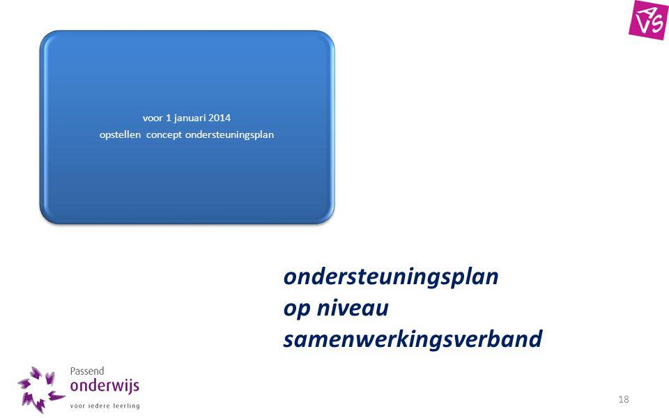 18 voor 1 januari 2014 opstellen concept ondersteuningsplan ondersteuningsplan op niveau samenwerkingsverband
