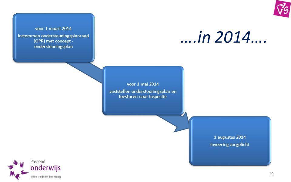 19 voor 1 mei 2014 vaststellen ondersteuningsplan en toesturen naar inspectie voor 1 maart 2014 instemmen ondersteuningsplanraad (OPR) met concept - ondersteuningsplan 1 augustus 2014 invoering zorgplicht ….in 2014….