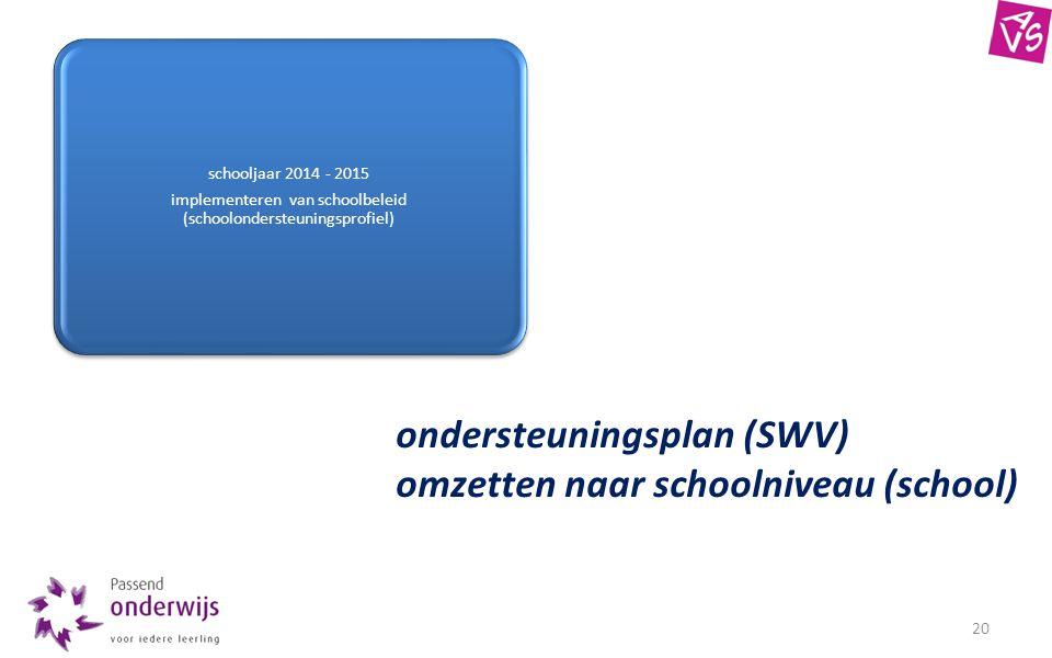 20 schooljaar 2014 - 2015 implementeren van schoolbeleid (schoolondersteuningsprofiel) ondersteuningsplan (SWV) omzetten naar schoolniveau (school)