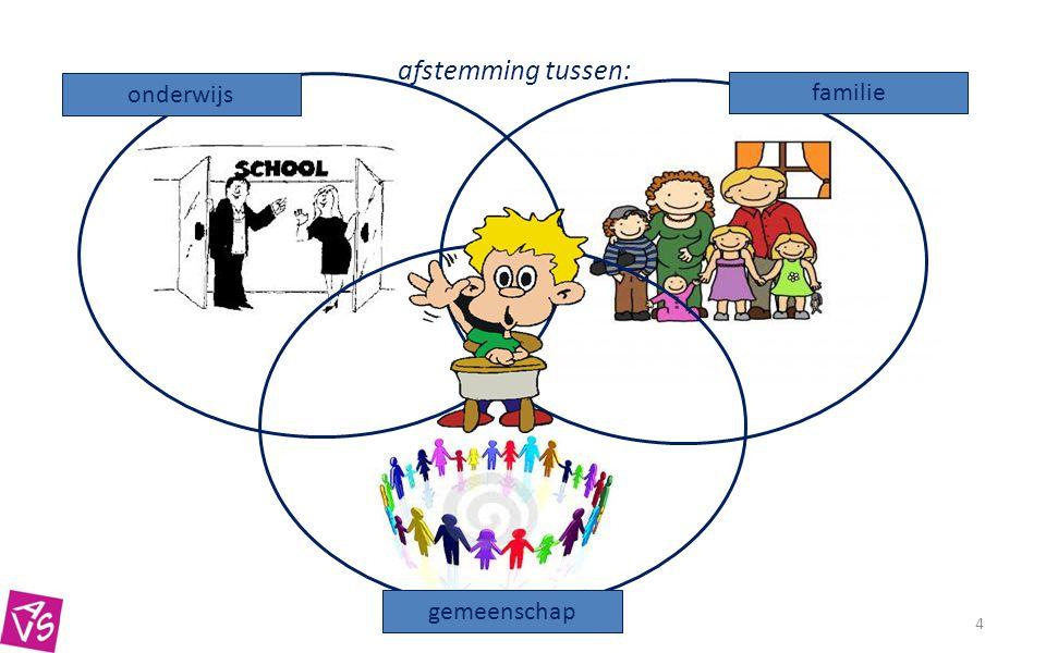 4 onderwijs familie gemeenschap afstemming tussen: