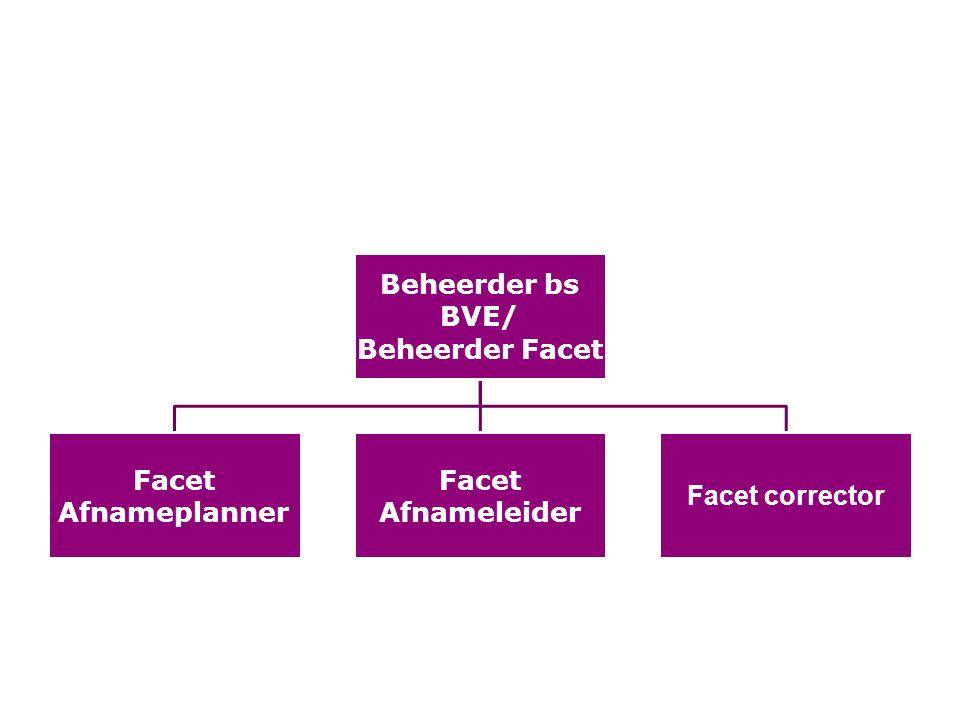 Rollen in facet Beheerder bs BVE/ Beheerder Facet Facet Afnameplanner Facet Afnameleider Facet corrector