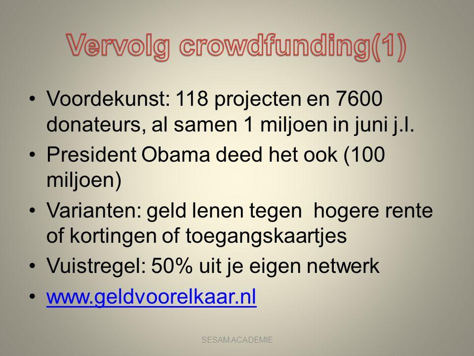 •Voordekunst: 118 projecten en 7600 donateurs, al samen 1 miljoen in juni j.l. •President Obama deed het ook (100 miljoen) •Varianten: geld lenen tege