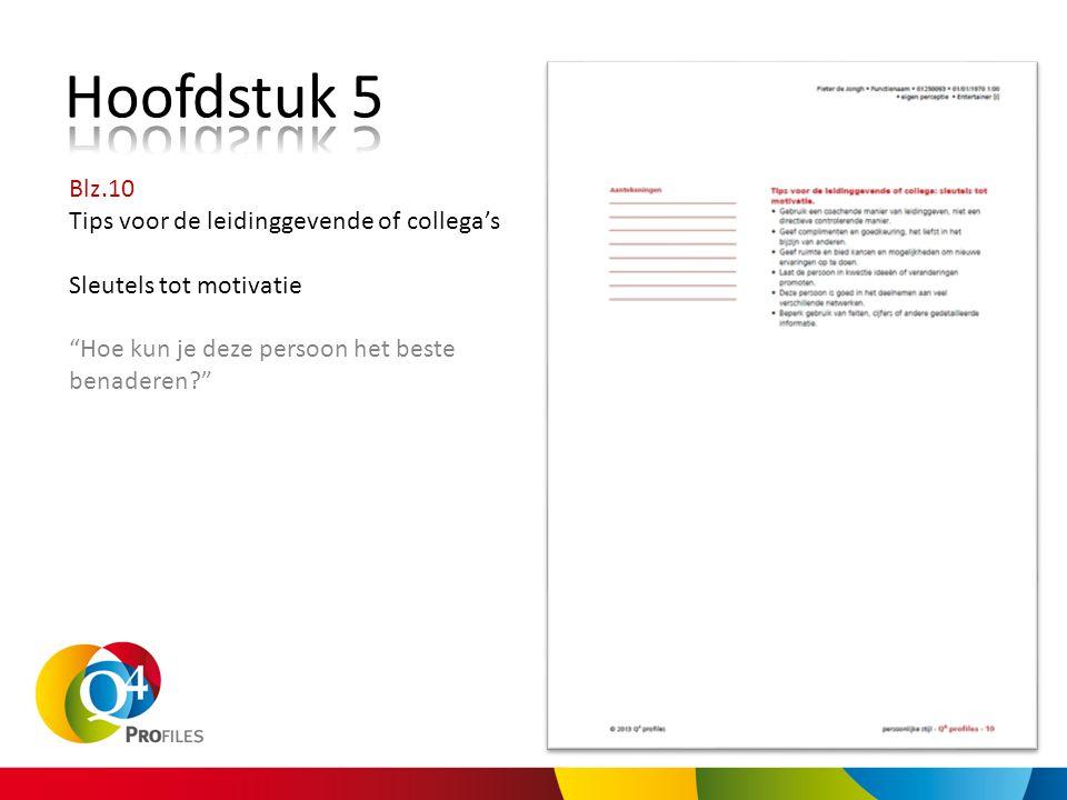 Blz.11 Geschiedenis Jung: Typering Marston: DISC model Q4 Profiles in de NL context geschreven.