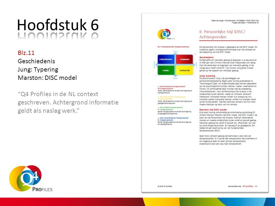 """Blz.11 Geschiedenis Jung: Typering Marston: DISC model """"Q4 Profiles in de NL context geschreven. Achtergrond informatie geldt als naslag werk."""""""