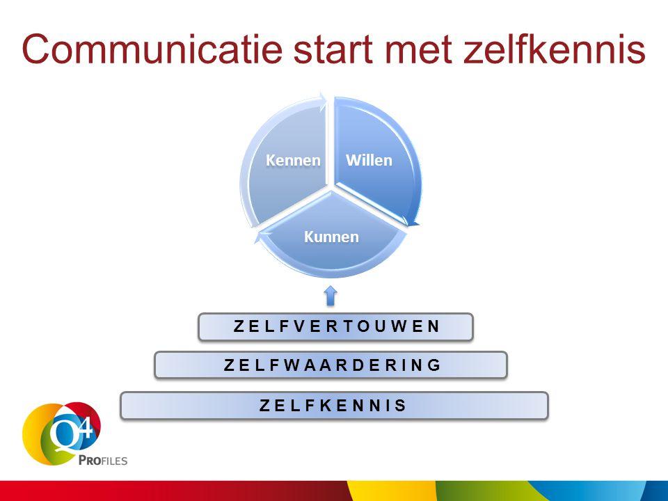 Z E L F K E N N I S Z E L F W A A R D E R I N G Z E L F V E R T O U W E N Communicatie start met zelfkennis Willen Kunnen Kennen