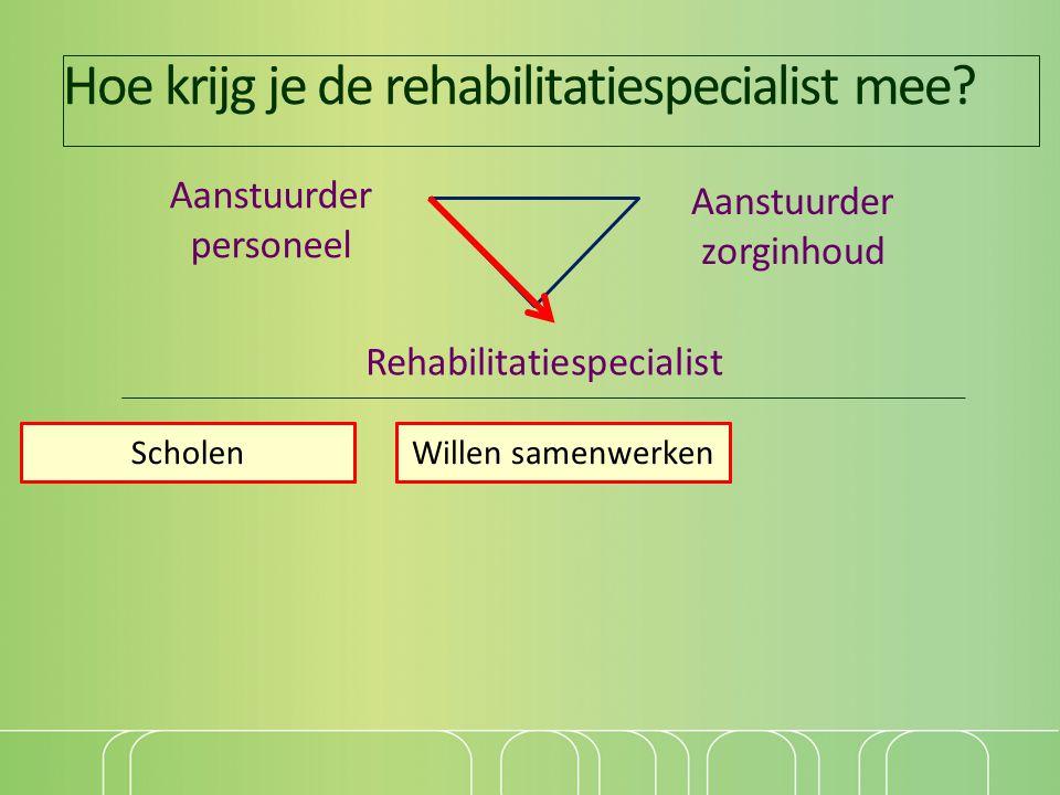 Hoe krijg je de rehabilitatiespecialist mee? Aanstuurder personeel Aanstuurder zorginhoud Rehabilitatiespecialist ScholenWillen samenwerkenScholenWill
